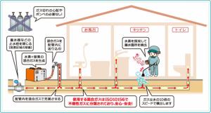 福岡水素ガスで水漏れ漏水調査
